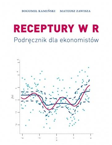Receptury w R